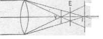 aberasyon dairesi