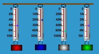 Dinamometrelerin Çalışma İlkeleri