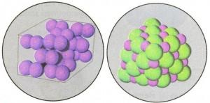 farklı atomlar