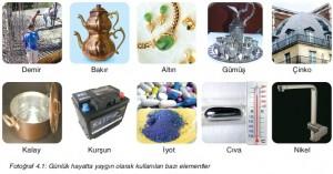 Günlük hayatta yaygın olarak kullanılan bazı elementler