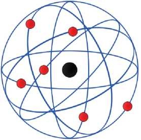 Katmanlar küre yüzeylidir