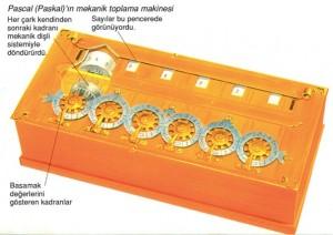 Pascal (Paskal)'ın mekanik toplama makinesi
