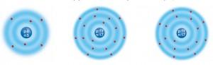 dizilimi 17 olan elektron modeli