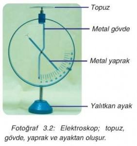elektroskop elemanları
