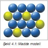 madde modeli