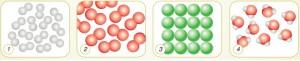 madde modelleri etkinliği
