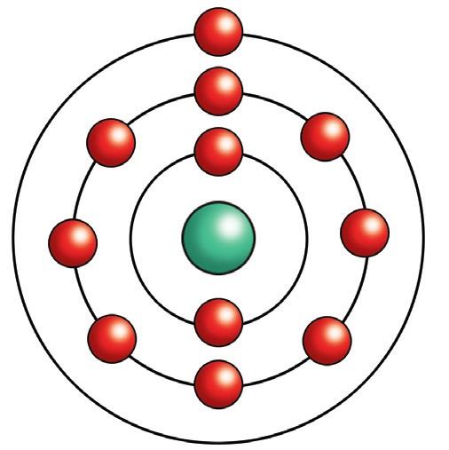 Atom Modelleri Resimli