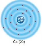 Calsiyum elementi atom modeli