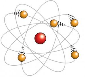 Rutherford Atom Modeli