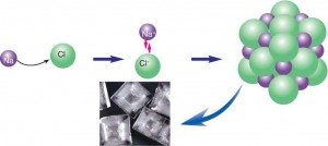 Şekil 4.17: Sodyum ve klor atomları arasında oluşan bağ, iyonik bağdır.
