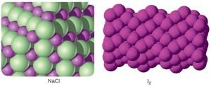 Şekil 4.22: Sofra tuzu (NaCl) ve (12) iyot modelleri