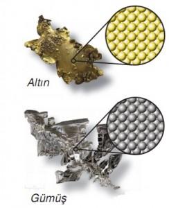 altın ve gümüş elementleri