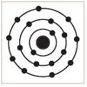 argon elementi yanlış element dizlişi