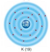 potasyum atom modeli