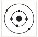 karbon elementi yanlış elektron dizlişi