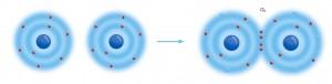 oksijen kovalent bağ molekülü o2