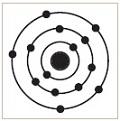 yalnış silisyum elektron dizilişi