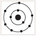 yanlış neon atom modeli