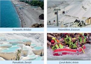 Turizm faaliyetlerine etkisi