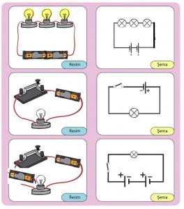 elektrik devre şemesı