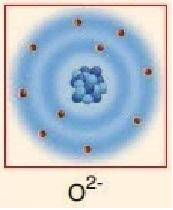 negatif yüklenmiş oksijen atom modeli