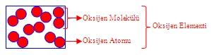 oksijen molekülü