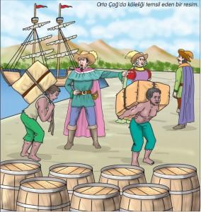ortaçağ köleliği