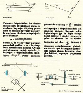Fotometri büyüklüklerinin matematiksel tanımları