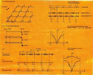 fonon çizelgeleri