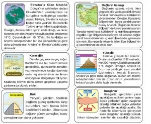 Türkiyede farklı iklim görülme sebeoleri