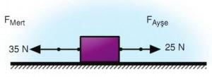 bileşke kuvvet formül örneği