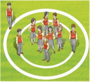 öğrencilerden oluşturulan atom modeli