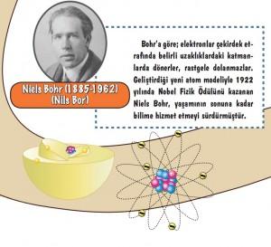 Bohr Atom Modeli örneği