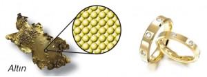 altın elementi kullanım alanları