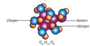 bileşik formül ile gösterilir