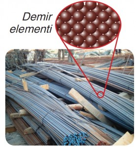 demir elementi