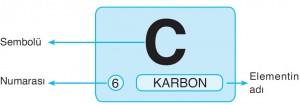 element sembolle gösterilir