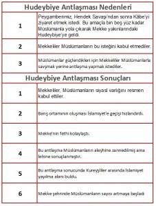 huseybiye antlaşması nedenleri ve sonuçları şeması