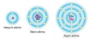 kararlı atomlar