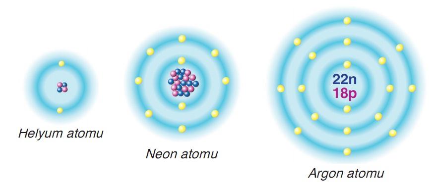 Bileşik ve element moleküllerini oluşturan atomlar birbirine nasıl bağlanmış olabilir?