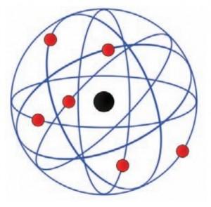 katmanlı atom modeli