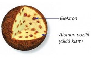 kek atom modeli