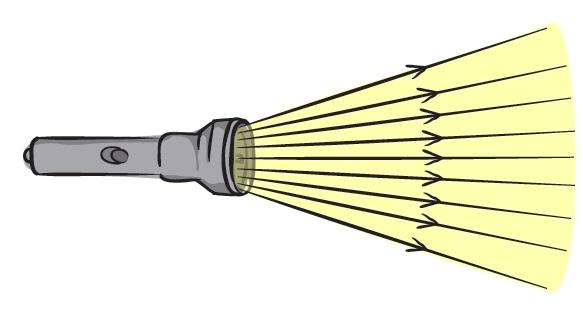 ışık nasıl yayılır