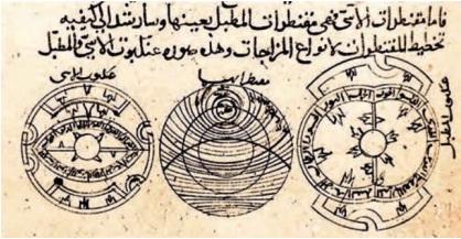 Biruninin astronomi ile ilgili eserinden bir sayfa