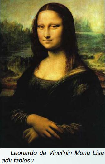 Leonardo da Vincinin Mona Lisa tablosu