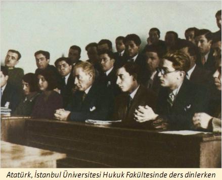 Ülke sorunları ile üniversite ilişkisi