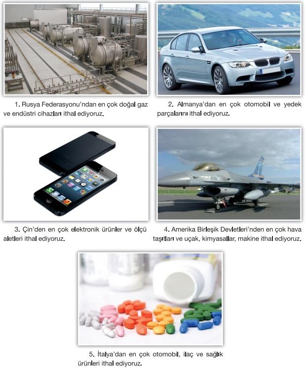 ülkemizin ithal ettiği ürünler