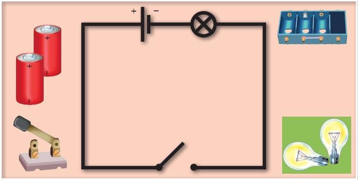 basit elektrik devresi elemanları