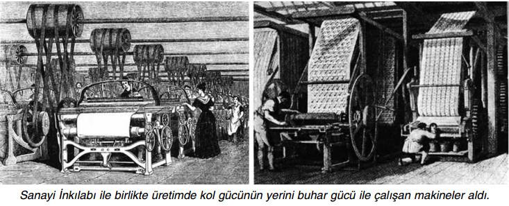 sanayi inkılabı fabrikaları