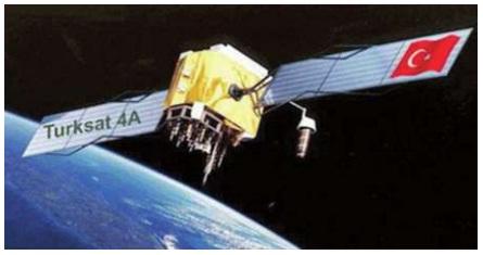uyduların kullanım alanları